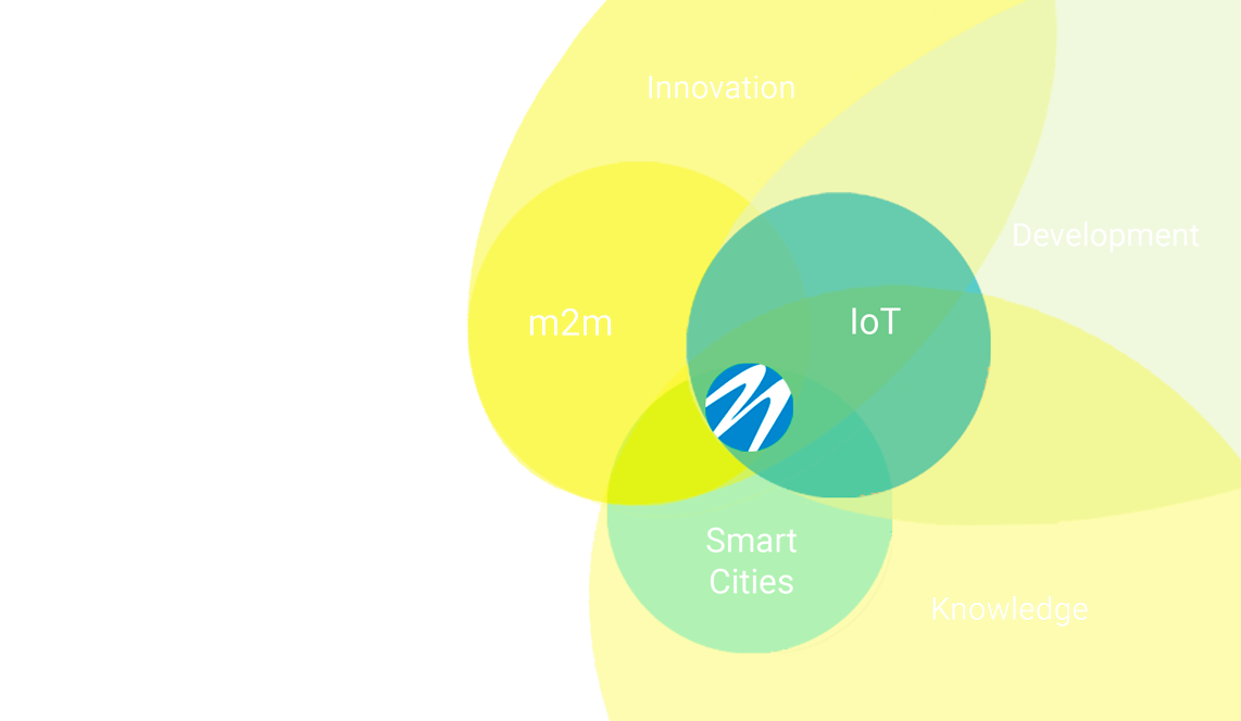 Movildat  IoT and m2m developers. Smart city and innovation